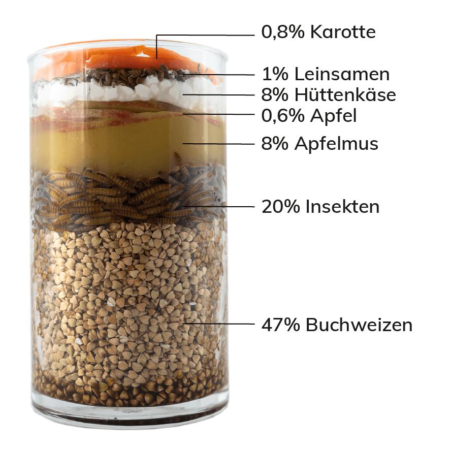 TENETRIO Hundeleckerlis mit Insekten HUNDEKEKSE mit Hüttenkase Zutaten