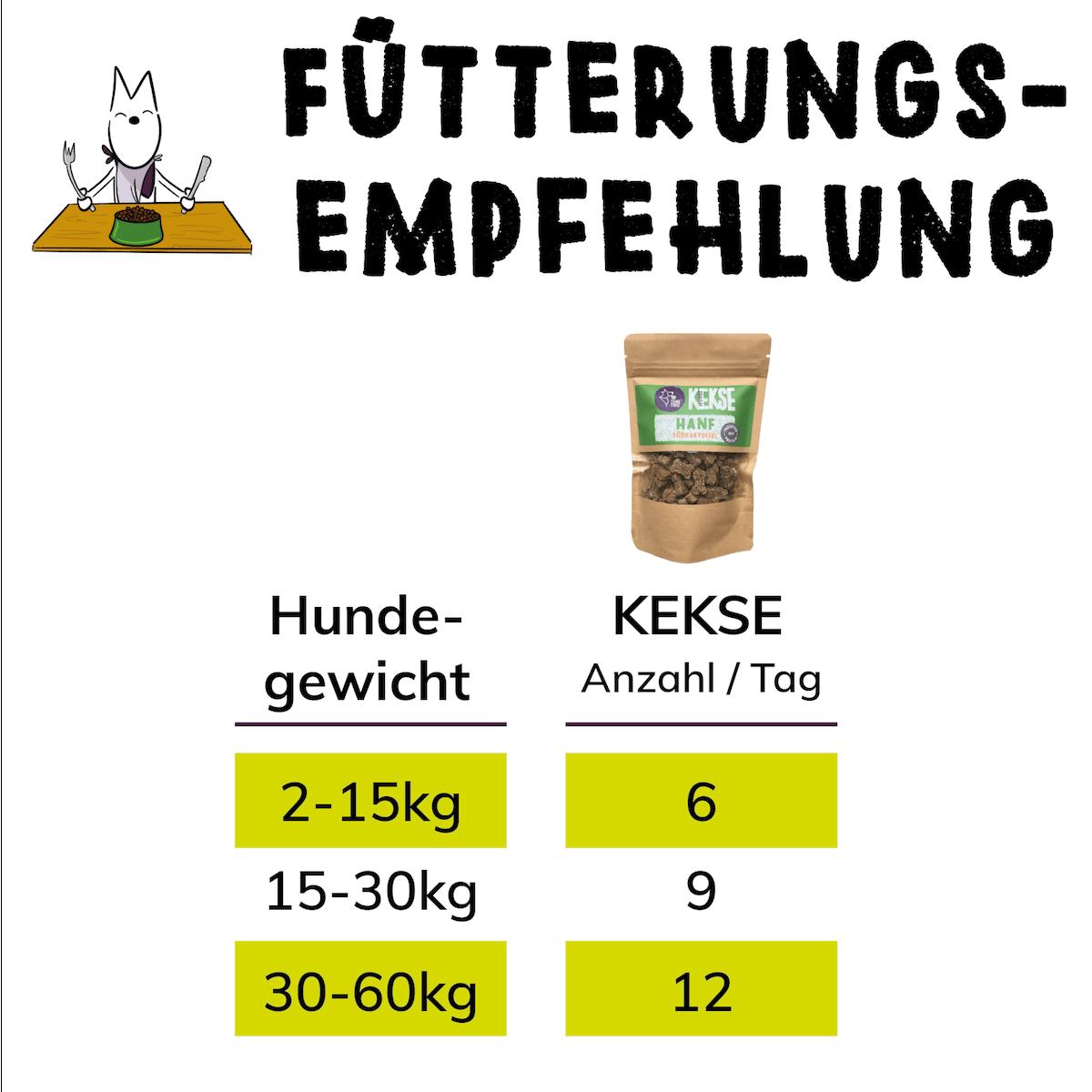 TENETRIO_Futterungsempfehlung_Hundekekse-Hanf-Insektenprotein