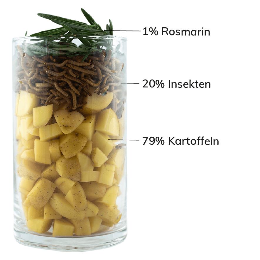 TENETRIO_Hundeleckerlis-mit-Insekten_HUNDEPOPS-mit-Kartoffel-Rosmarin_Zutaten